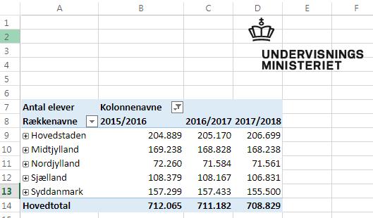 Eksempel på Excel-rapport